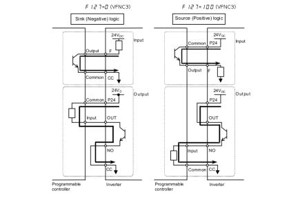 Diferenta dintre logica negativa (sink) si logica pozitiva (source)