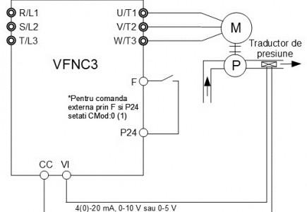 Toshiba VFNC3. PID, controlul automat al proceselor